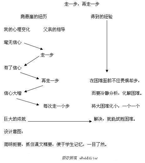 初中语文说课稿:七年级(上)《走一步