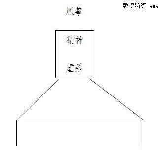 初中语文说课稿:七年级语文上册《风筝》优秀说课稿