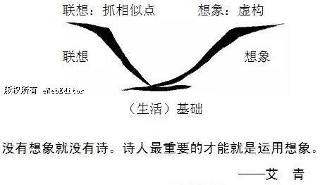初中语文说课稿:初中语文第三册《天上的街市》优秀