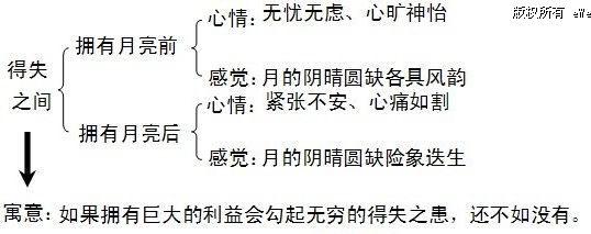 初中语文说课稿:人教版语文七年级上册《人生寓言》