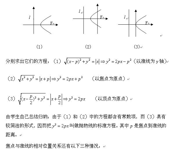 椭圆的第二定义的图像