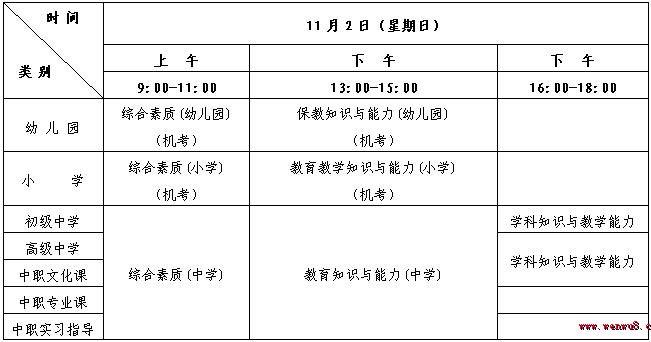 13年下半年思想汇报_上海市2014年下半年中小学教师资格考试(笔试)报名公告-上海 ...