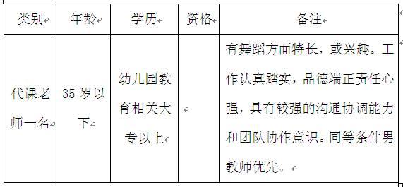 广东省佛山市顺德区大良本原幼儿园2015年教师招聘